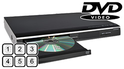 Region Free DVD Players